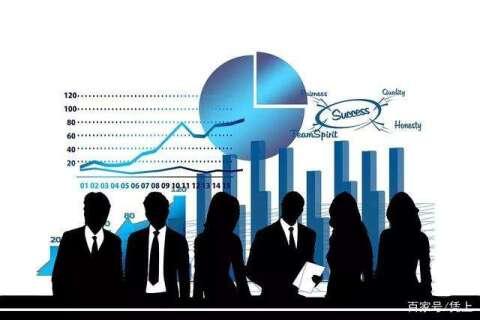 成长型企业股权激励方案班